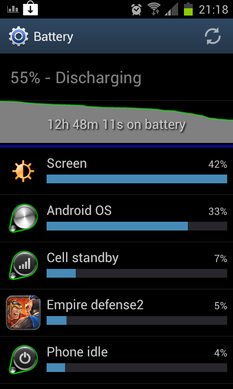 Current Battery Improvement